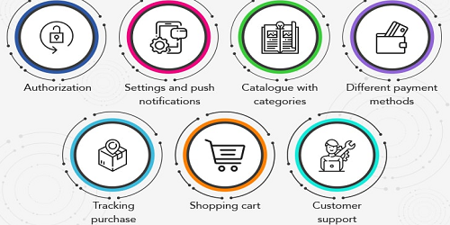 Picture for category Mobile commerce